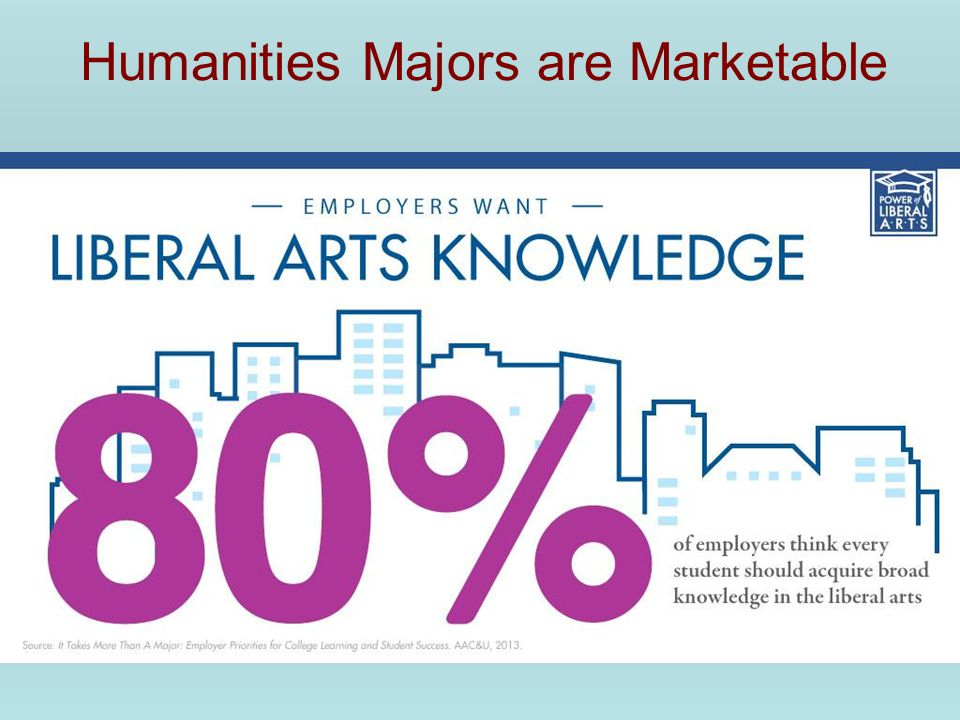 Humanities Majors are Marketable