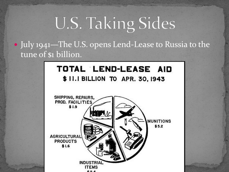 July 1941—The U.S. opens Lend-Lease to Russia to the tune of $1 billion.