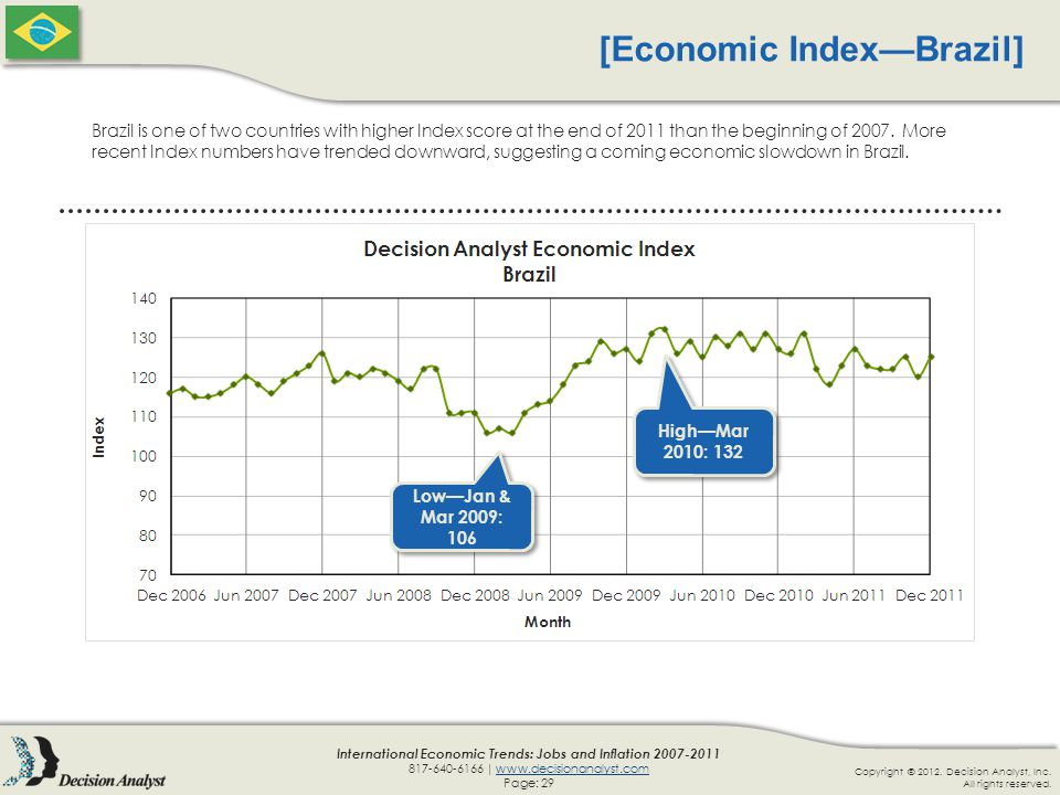 Copyright © 2012. Decision Analyst, Inc. All rights reserved. International Economic Trends: Jobs and Inflation 2007-2011 817-640-6166 | www.decisiona