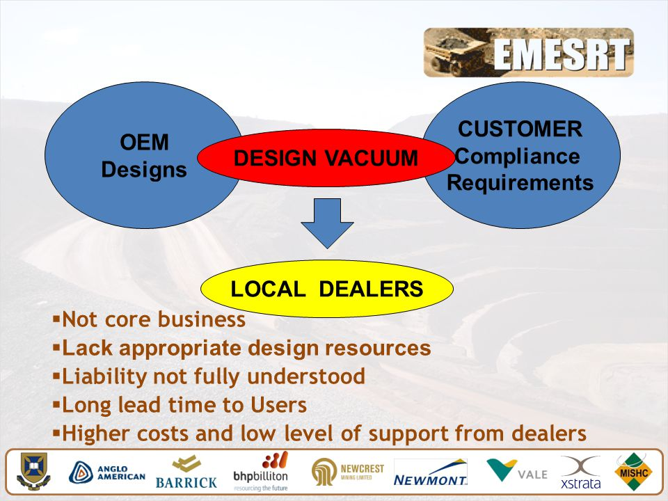  Not core business  Lack appropriate design resources  Liability not fully understood  Long lead time to Users  Higher costs and low level of support from dealers OEM Designs CUSTOMER Compliance Requirements DESIGN VACUUM LOCAL DEALERS