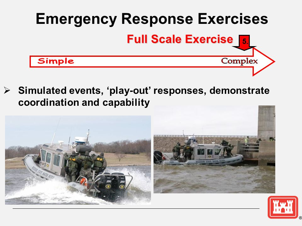  Simulated events, 'play-out' responses, demonstrate coordination and capability Full Scale Exercise 5.