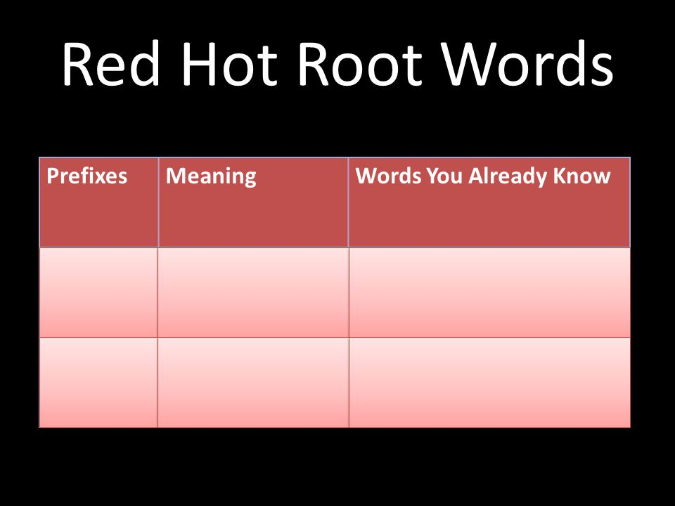 RED HOT ROOT WORDS Lesson 40 Mrs. Pope 7 th Grade Reading Take a Stand