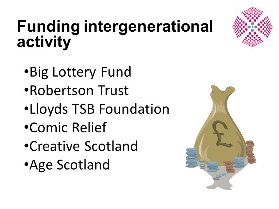 Big Lottery Fund Robertson Trust Lloyds TSB Foundation Comic Relief Creative Scotland Age Scotland Funding intergenerational activity
