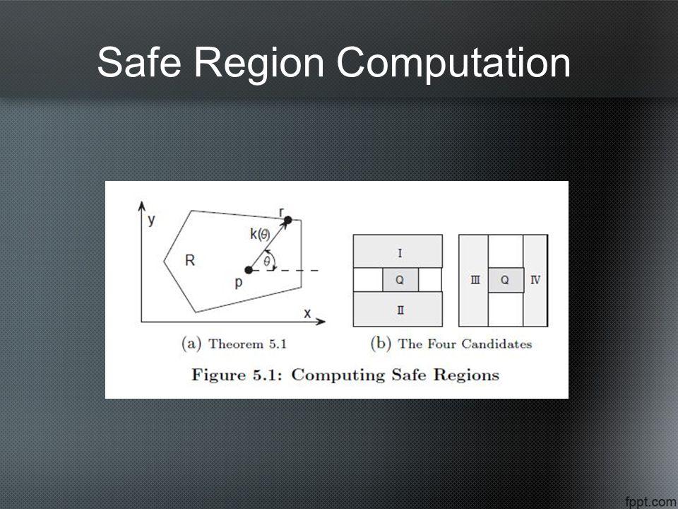 Safe Region Computation