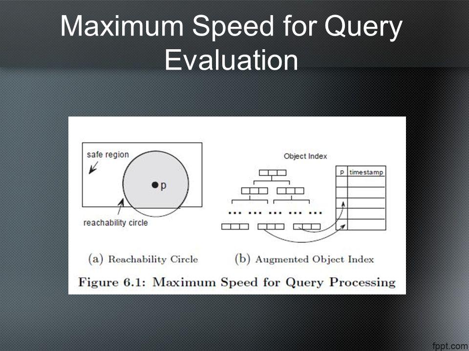 Maximum Speed for Query Evaluation
