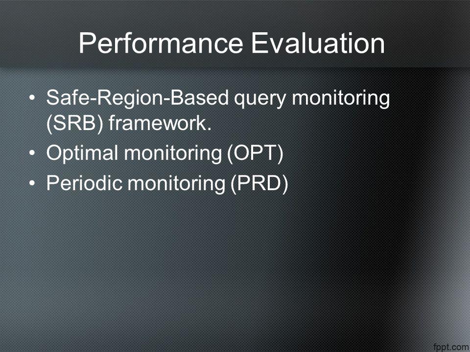 Performance Evaluation Safe-Region-Based query monitoring (SRB) framework.