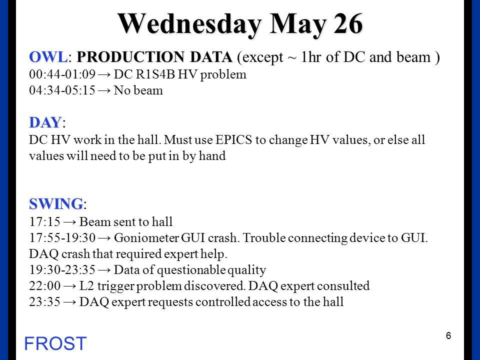 FROST Sunday, June 6 Owl: Beam is back at 06:30.resume data taking Day: taking data.