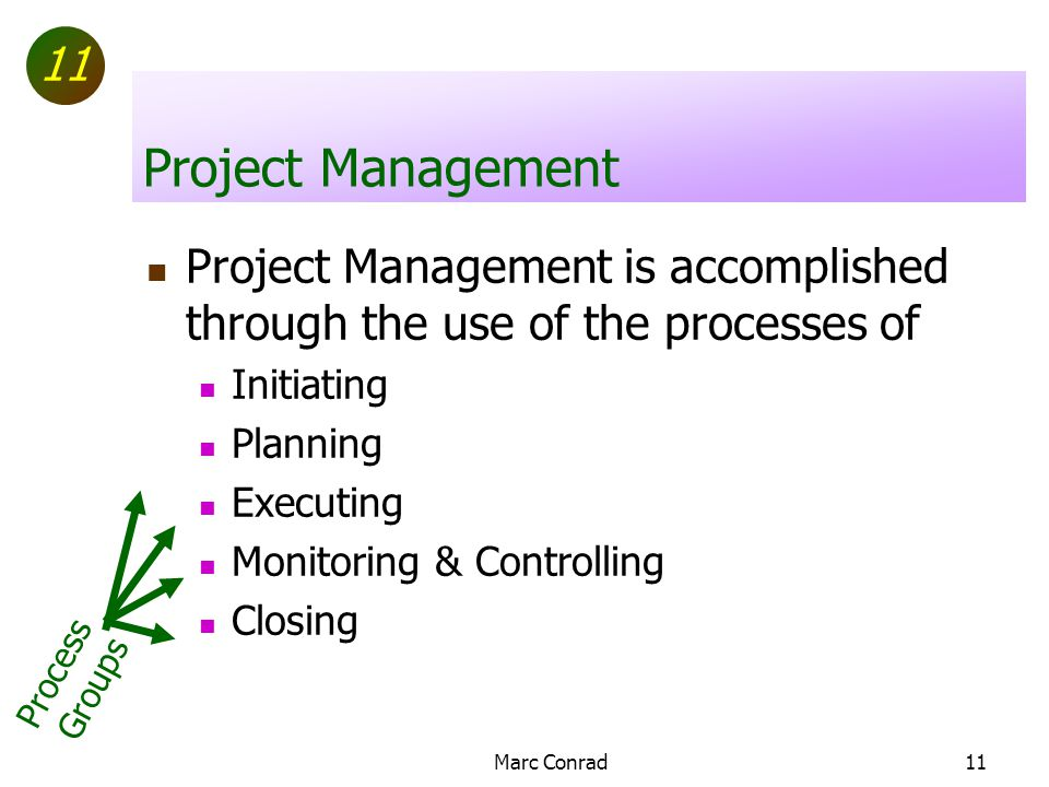 11 Marc Conrad11 Project Management Project Management is accomplished through the use of the processes of Initiating Planning Executing Monitoring & Controlling Closing Process Groups