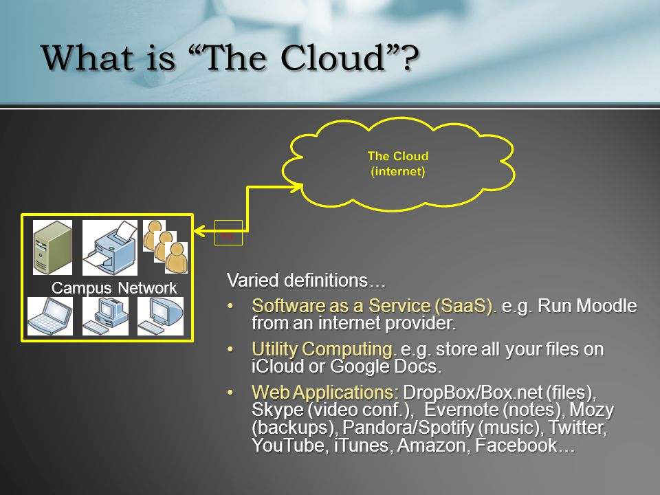 Campus Network What is The Cloud . Varied definitions… Software as a Service (SaaS).
