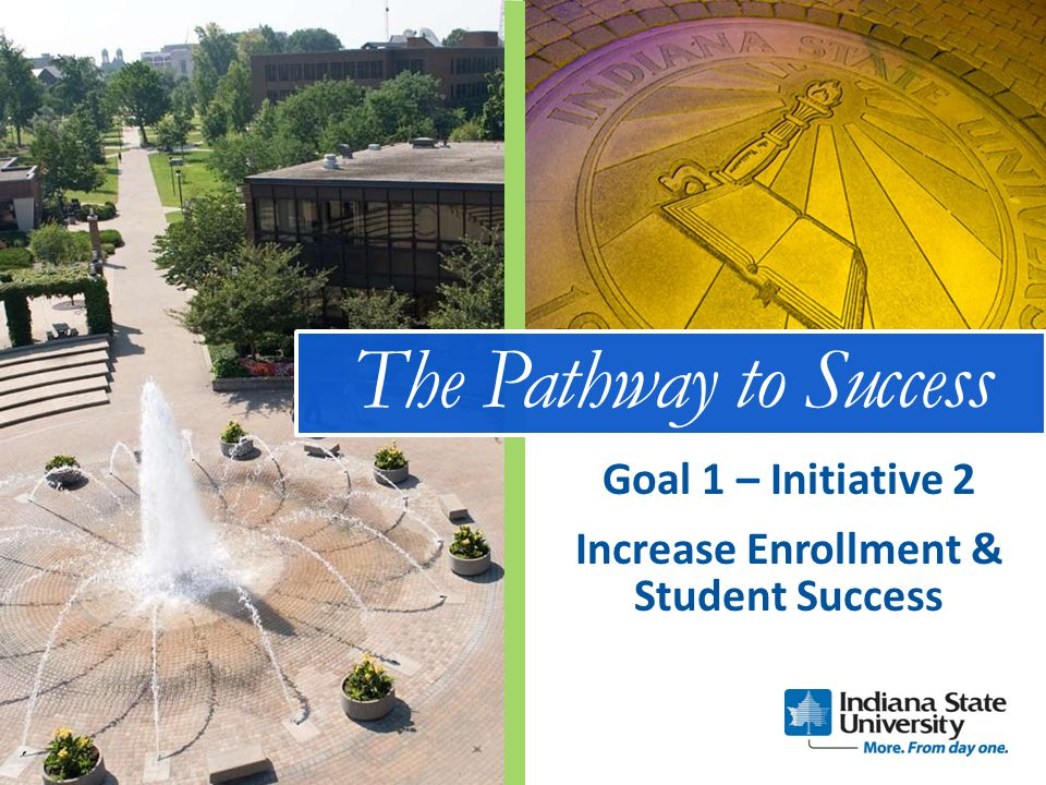 The Pathway to Success Increase Enrollment & Student Success Goal 1 – Initiative 2