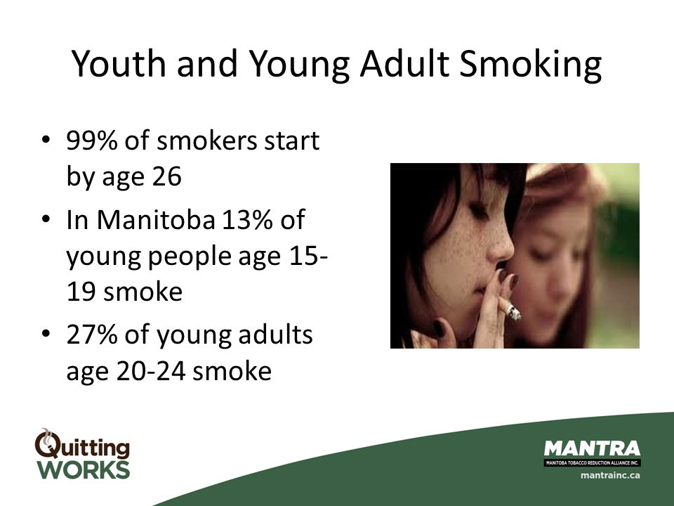 Youth and Young Adult Smoking 99% of smokers start by age 26 In Manitoba 13% of young people age 15- 19 smoke 27% of young adults age 20-24 smoke