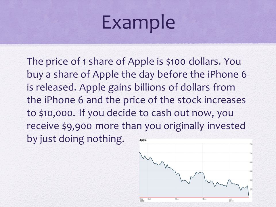 Example The price of 1 share of Apple is $100 dollars. You buy a share of Apple the day before the iPhone 6 is released. Apple gains billions of dolla
