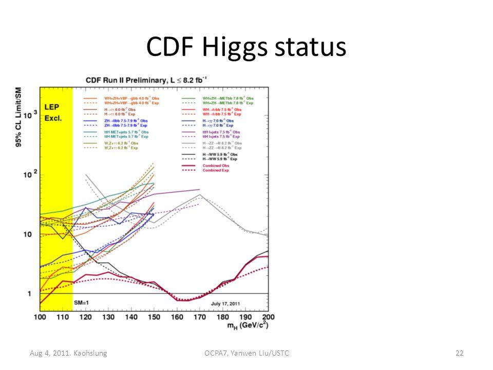 CDF Higgs status Aug 4, 2011. KaohsiungOCPA7, Yanwen Liu/USTC22