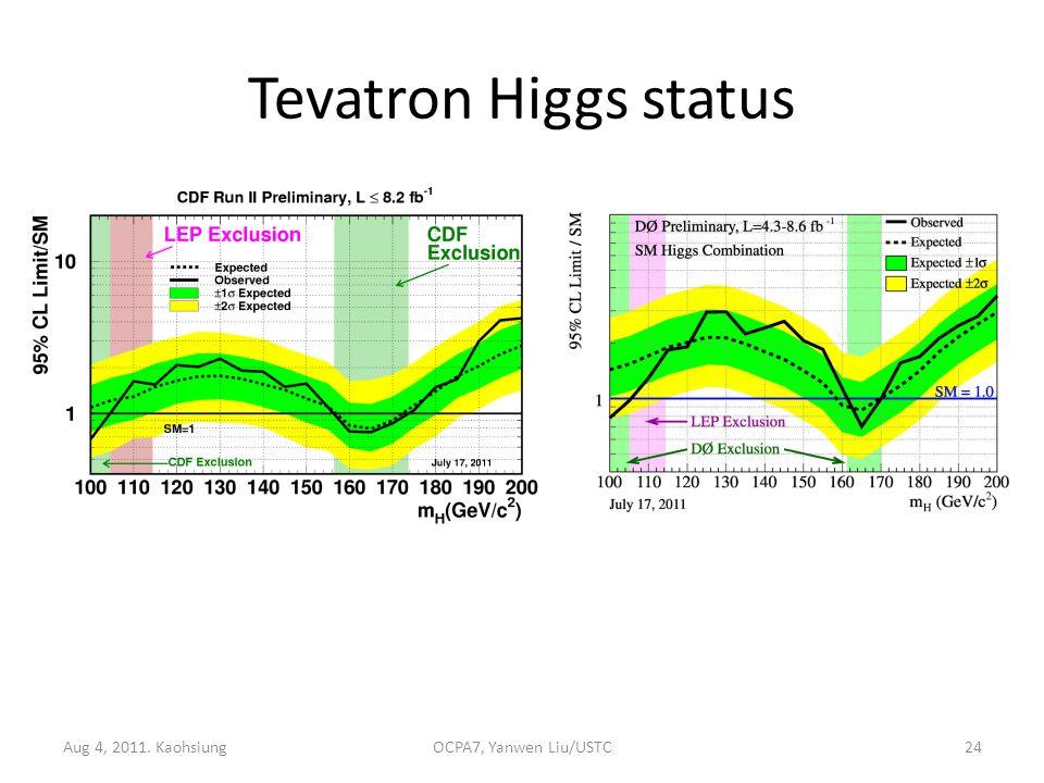 Tevatron Higgs status Aug 4, 2011. KaohsiungOCPA7, Yanwen Liu/USTC24