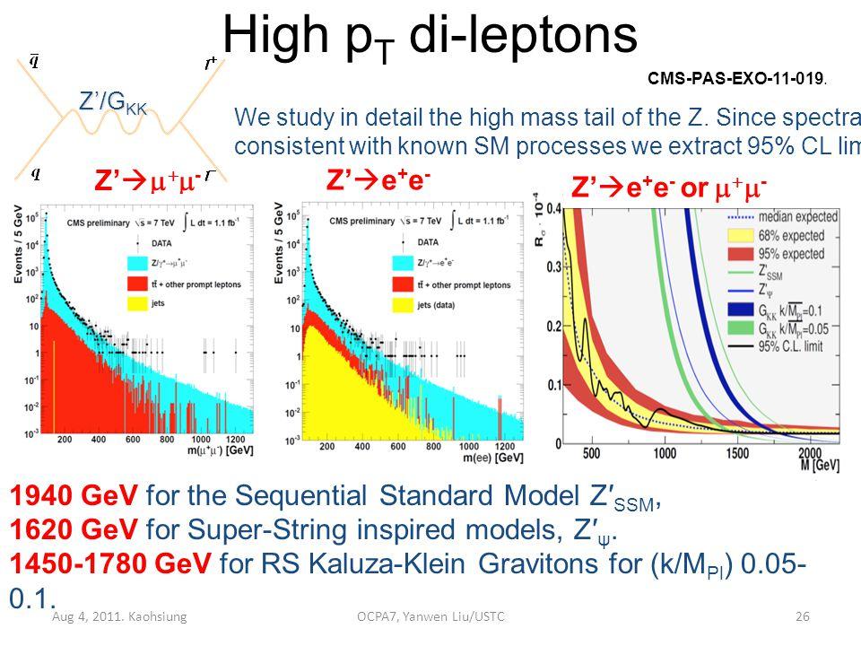 High p T di-leptons Z'-Z'- 1940 GeV for the Sequential Standard Model Z′ SSM, 1620 GeV for Super-String inspired models, Z′ ψ.
