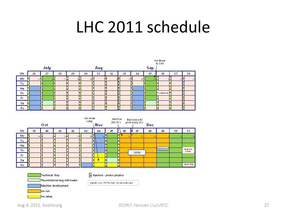 LHC 2011 schedule Aug 4, 2011. KaohsiungOCPA7, Yanwen Liu/USTC27