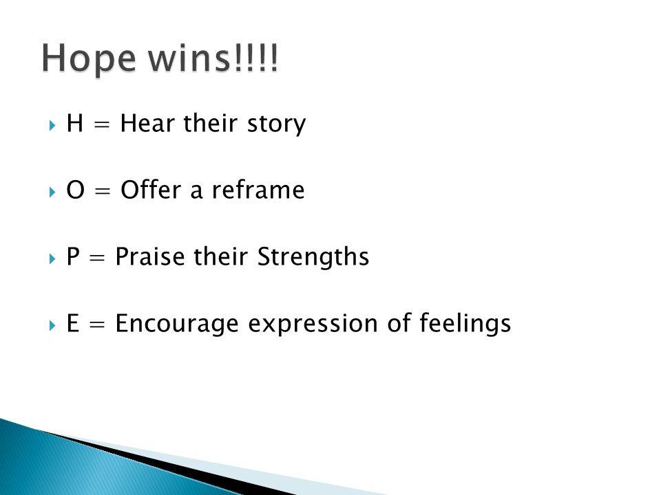  H = Hear their story  O = Offer a reframe  P = Praise their Strengths  E = Encourage expression of feelings