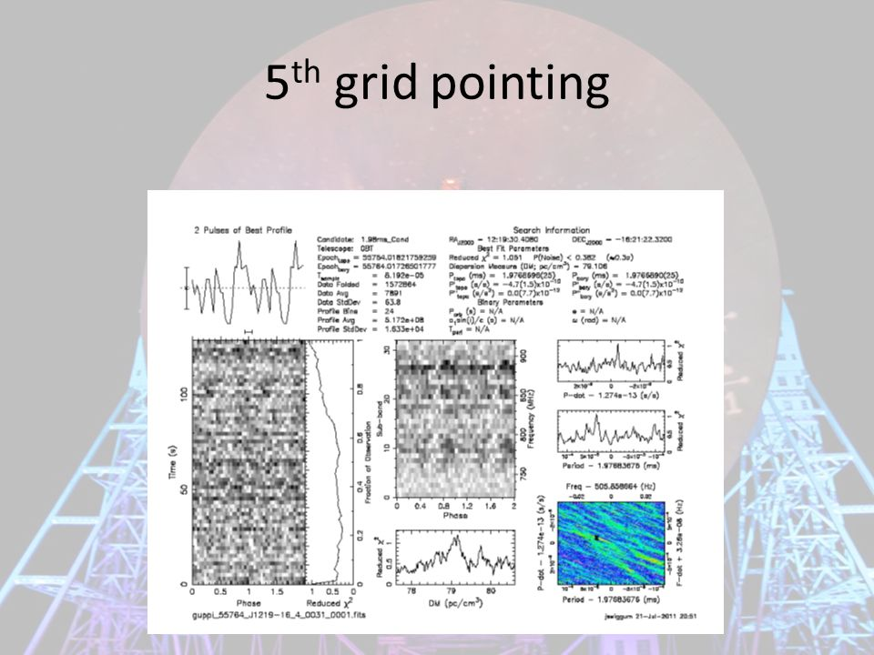 5 th grid pointing