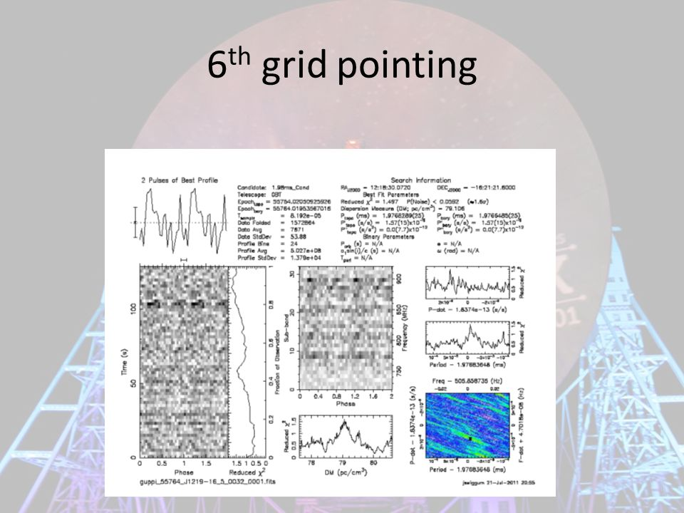 6 th grid pointing