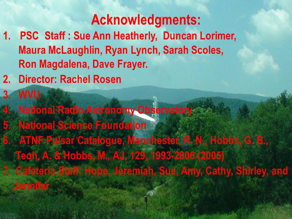 Acknowledgments: 1.