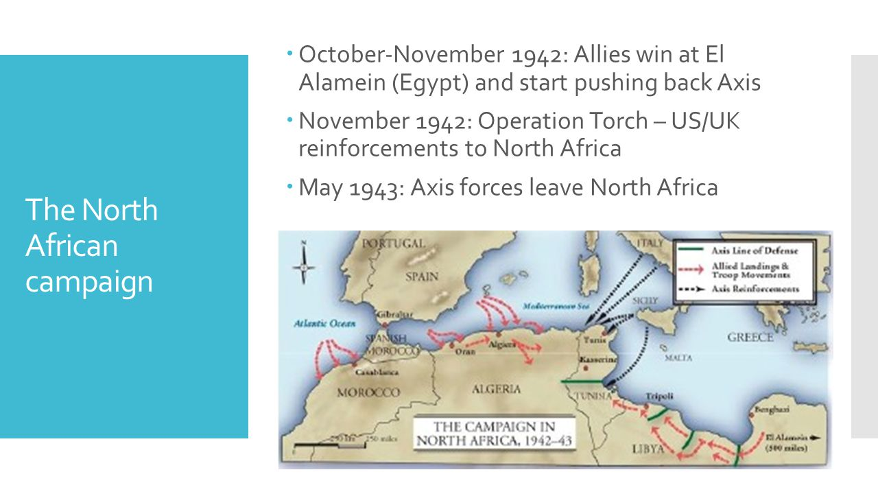 The North African campaign  October-November 1942: Allies win at El Alamein (Egypt) and start pushing back Axis  November 1942: Operation Torch – US/UK reinforcements to North Africa  May 1943: Axis forces leave North Africa