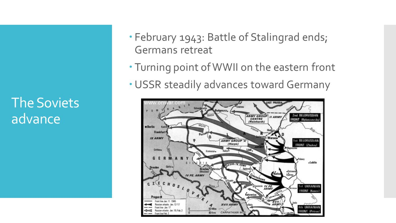 The Soviets advance  February 1943: Battle of Stalingrad ends; Germans retreat  Turning point of WWII on the eastern front  USSR steadily advances