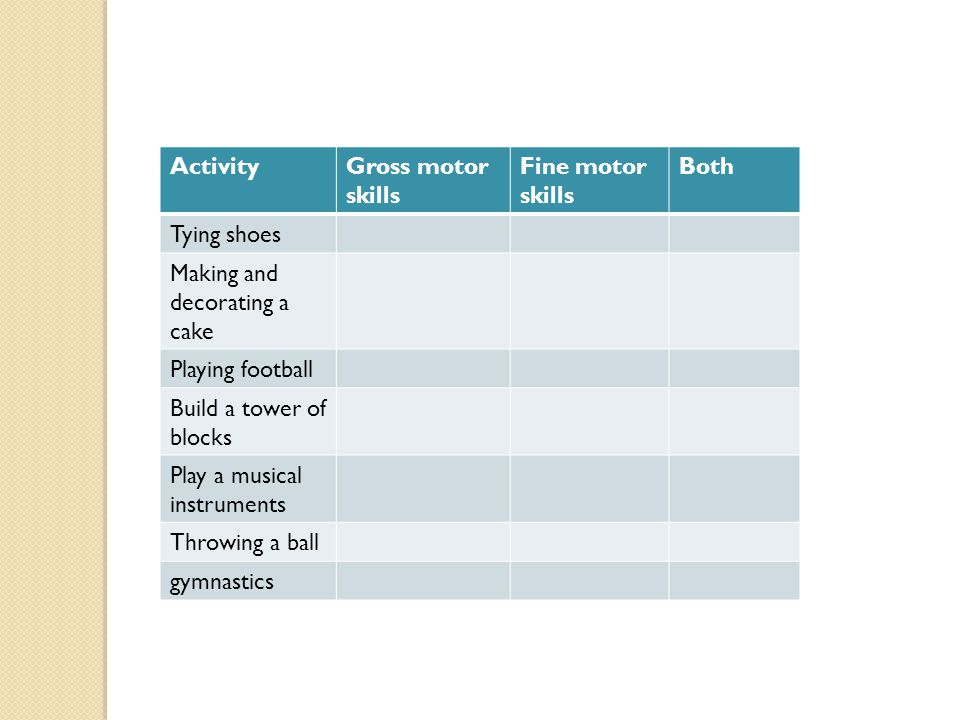 ActivityGross motor skills Fine motor skills Both Tying shoes Making and decorating a cake Playing football Build a tower of blocks Play a musical ins