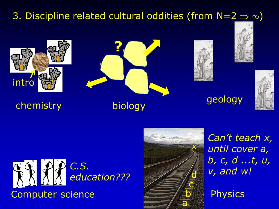 3. Discipline related cultural oddities (from N=2  ) chemistry intro biology .