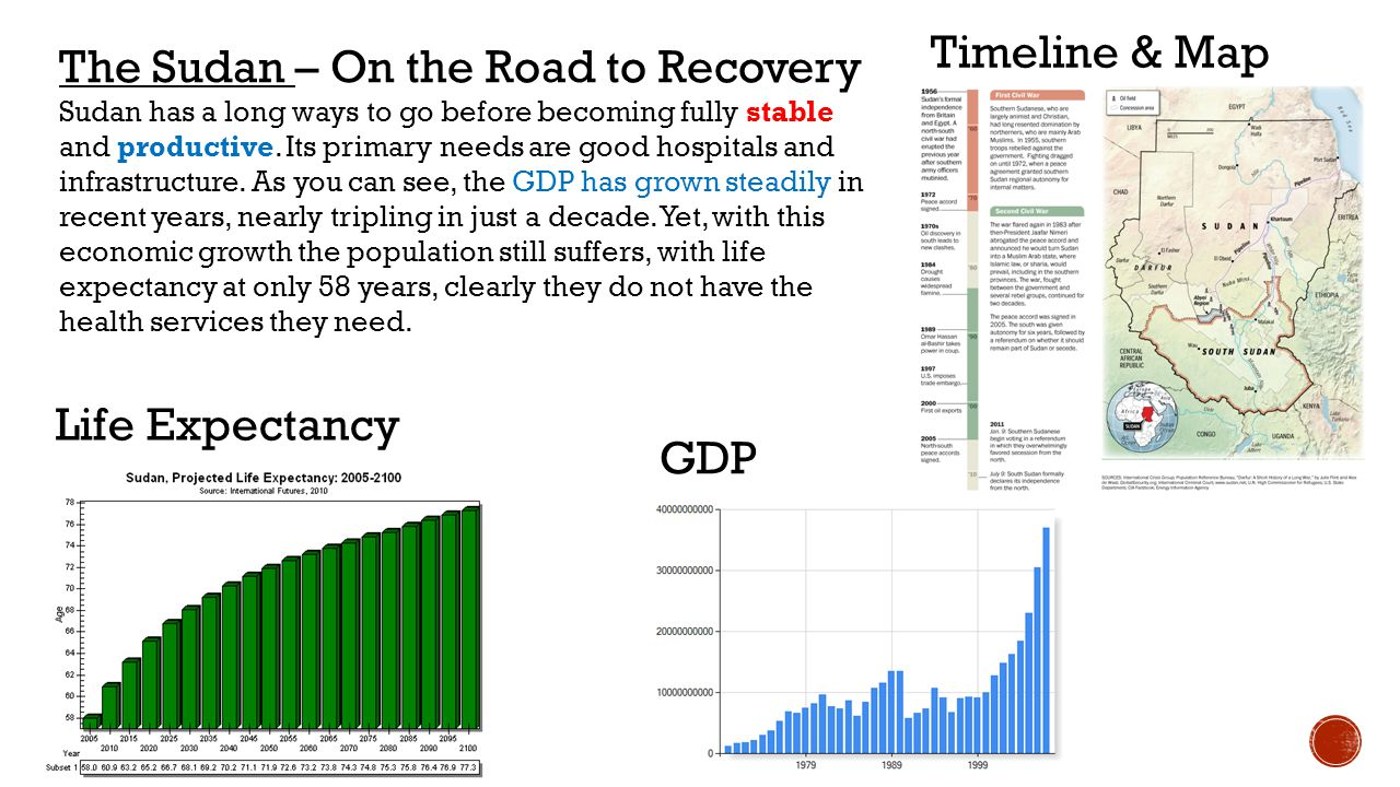 The Sudan – On the Road to Recovery Sudan has a long ways to go before becoming fully stable and productive.