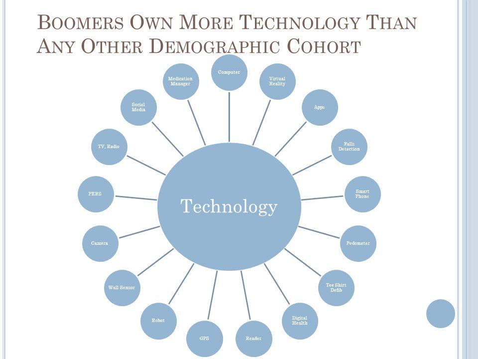 B REAKTHROUGH IN O VERCOMING T ECHNOLOGY New Design—Universal Design Innovative Training The Bigger Why .