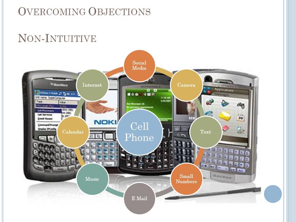 O VERCOMING O BJECTIONS N ON -I NTUITIVE Cell Phone Social Media InternetCalendarMusicE Mail Small Numbers TextCamera