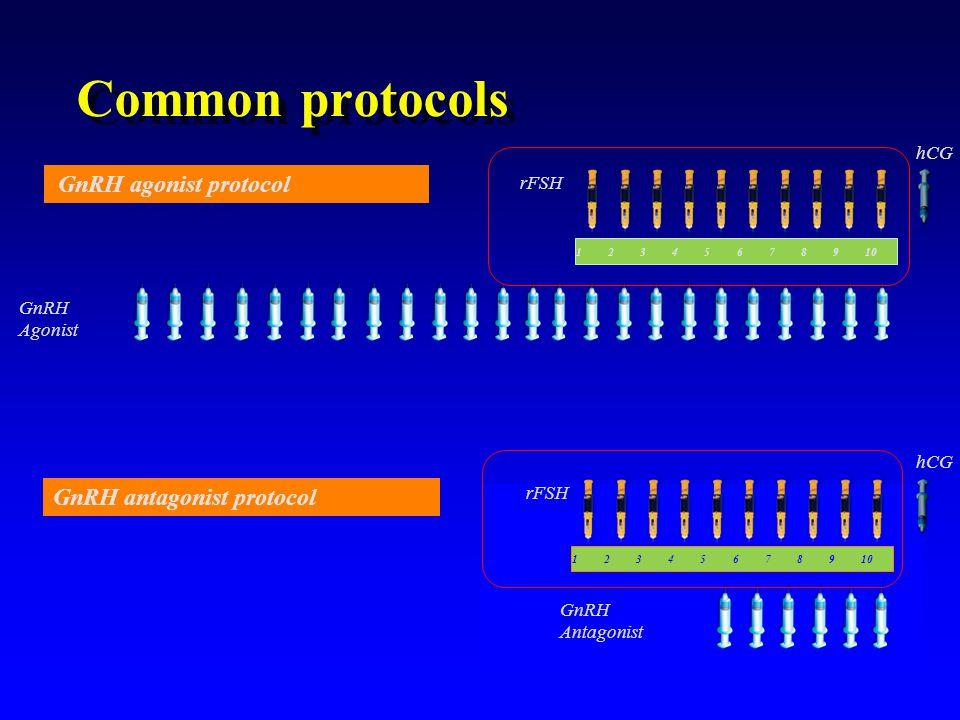 Common protocols 12345678910 GnRH agonist protocol rFSH GnRH Agonist hCG GnRH antagonist protocol 12345678910 rFSH GnRH Antagonist hCG