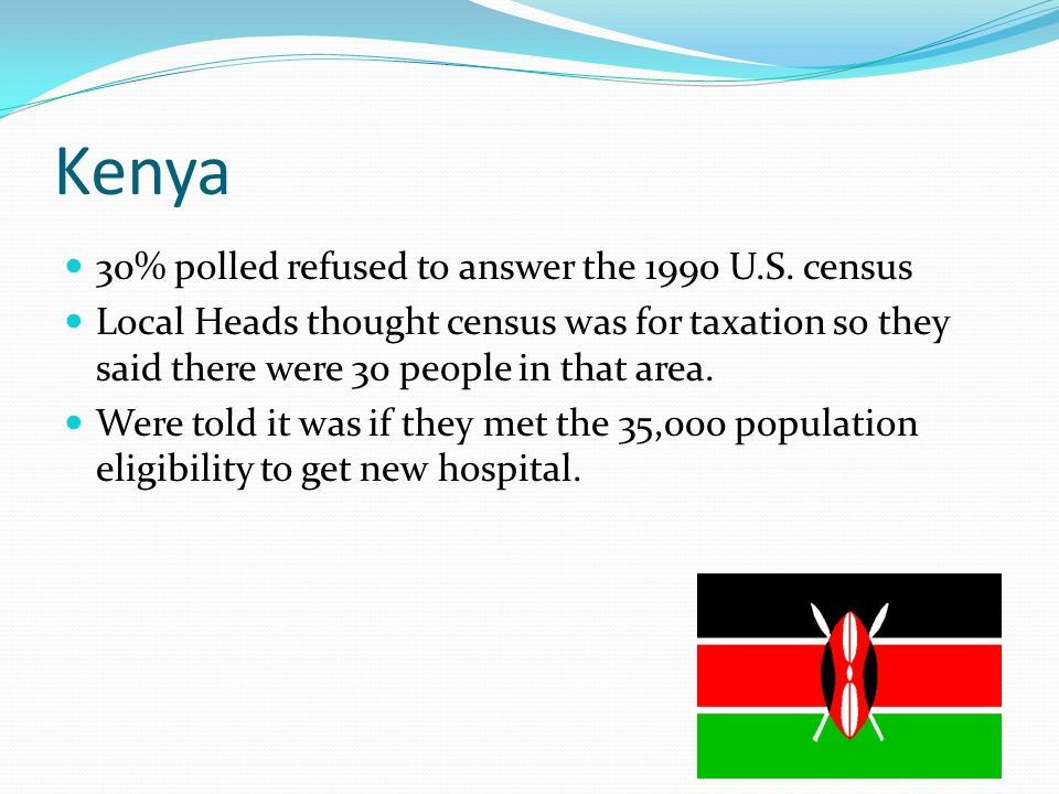 Kenya 30% polled refused to answer the 1990 U.S.