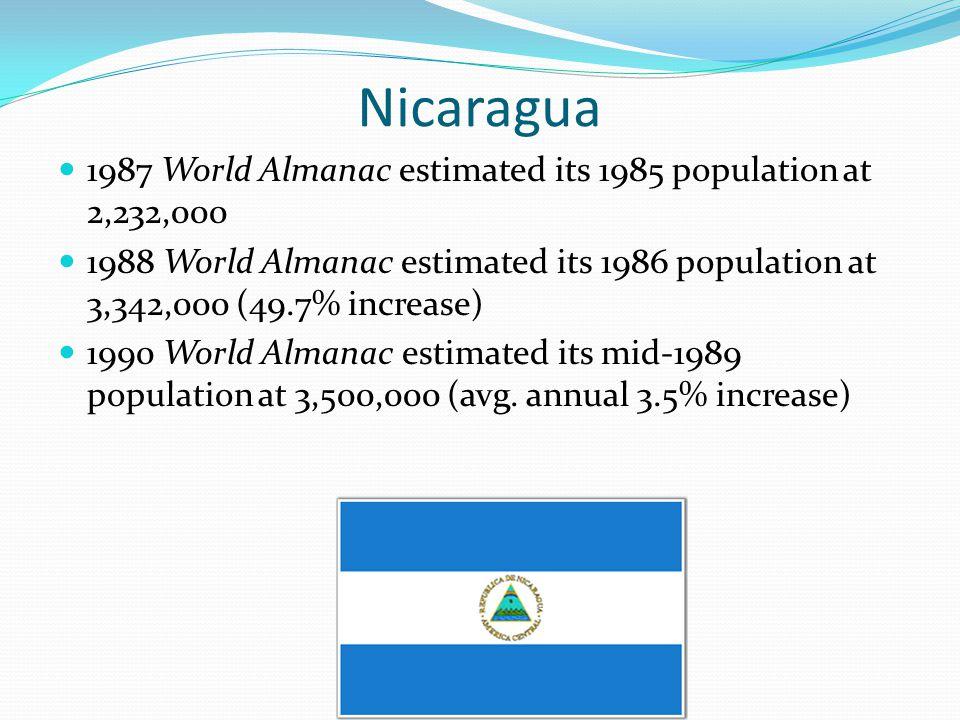 Nicaragua 1987 World Almanac estimated its 1985 population at 2,232,000 1988 World Almanac estimated its 1986 population at 3,342,000 (49.7% increase) 1990 World Almanac estimated its mid-1989 population at 3,500,000 (avg.