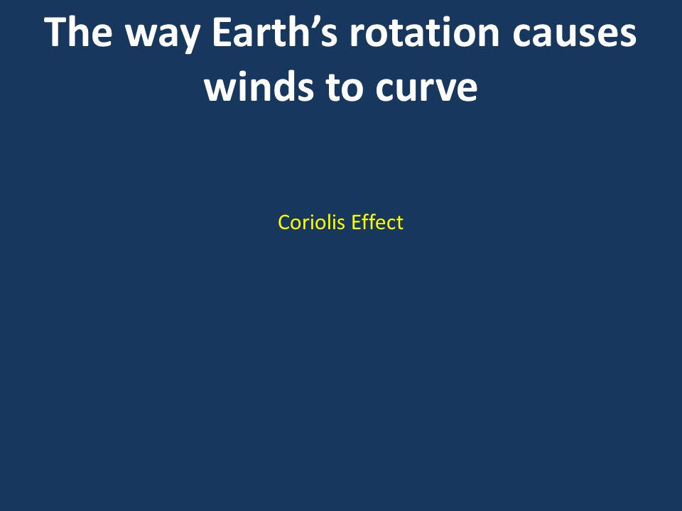 The way Earth's rotation causes winds to curve Coriolis Effect