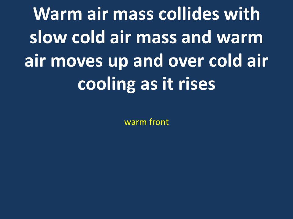 Warm air mass collides with slow cold air mass and warm air moves up and over cold air cooling as it rises warm front