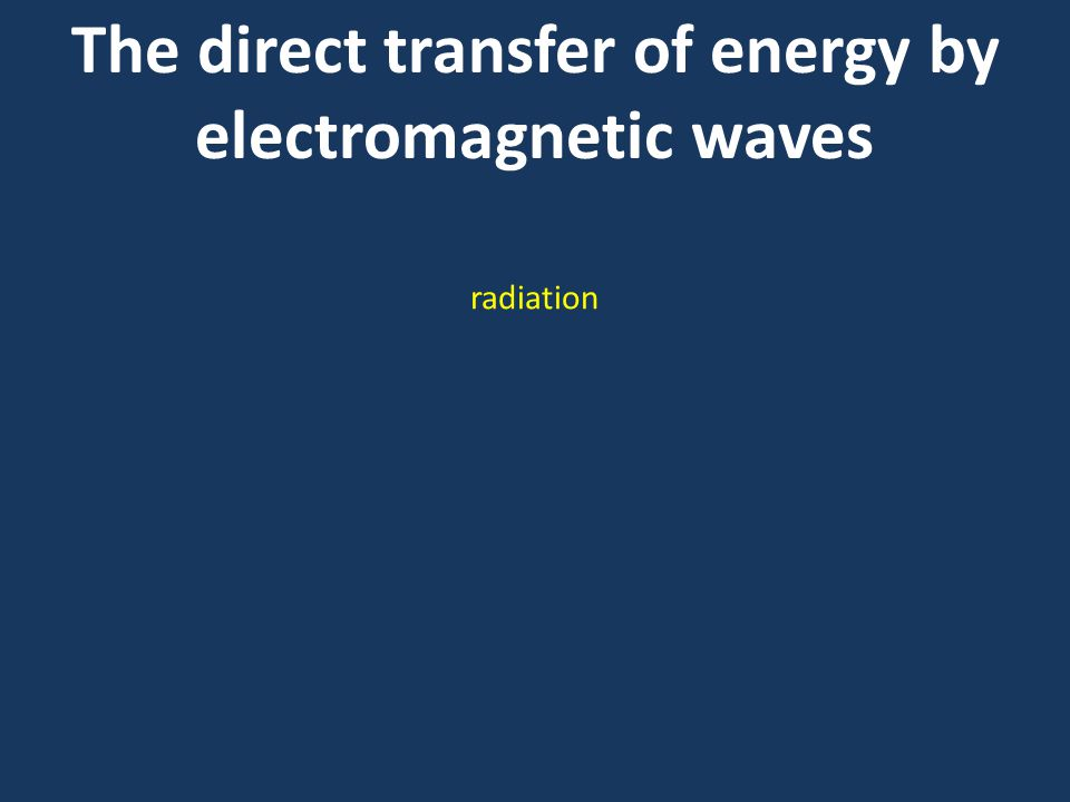 The direct transfer of energy by electromagnetic waves radiation