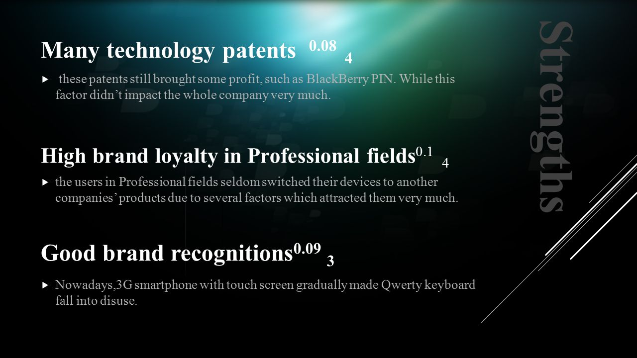 Many technology patents 0.08 4  these patents still brought some profit, such as BlackBerry PIN.