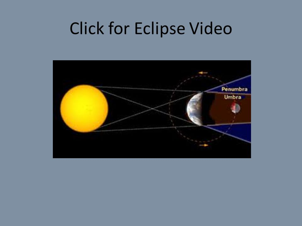 Click for Eclipse Video