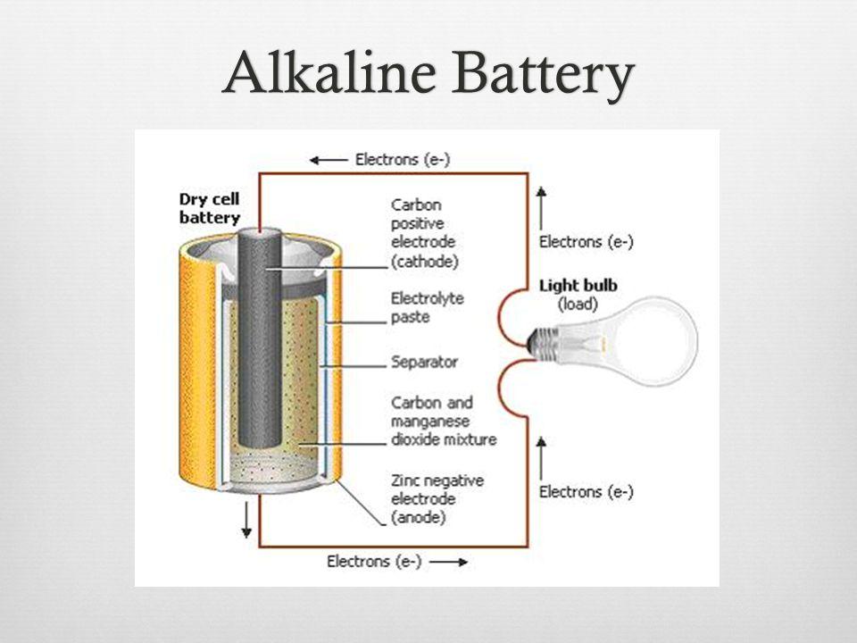 Alkaline Battery ReactionsAlkaline Battery Reactions  Oxidation: Zn(s)  Zn +2 (aq) + 2e -  Reduction: 2MnO 2 (s) + 2NH 4 + + 2e -  Mn 2 O 3 (s) + 2NH 3 (aq) + H 2 O(l)