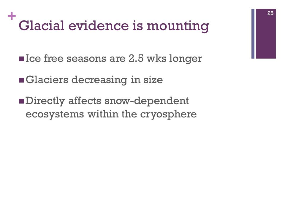 + Glacial evidence is mounting Ice free seasons are 2.5 wks longer Glaciers decreasing in size Directly affects snow-dependent ecosystems within the cryosphere 25