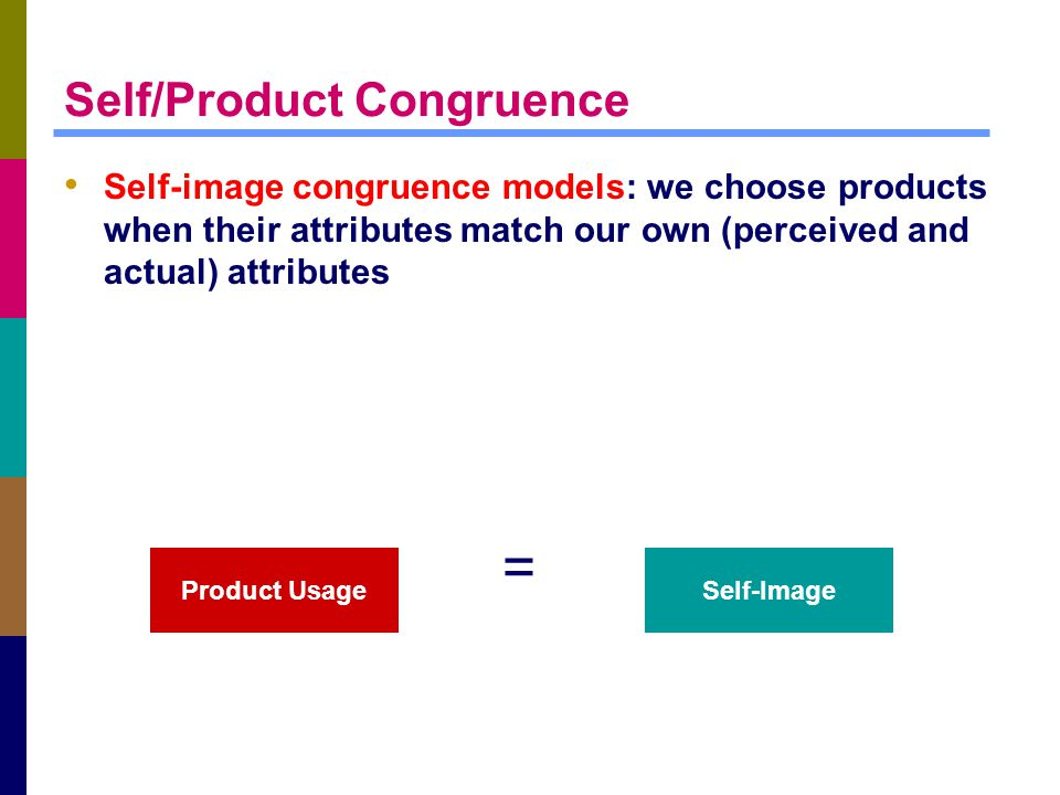 Self/Product Congruence Self-image congruence models: we choose products when their attributes match our own (perceived and actual) attributes Product UsageSelf-Image =