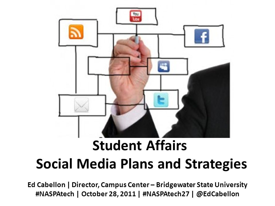 Student Affairs Social Media Plans and Strategies Ed Cabellon | Director, Campus Center – Bridgewater State University #NASPAtech | October 28, 2011 | #NASPAtech27 | @EdCabellon