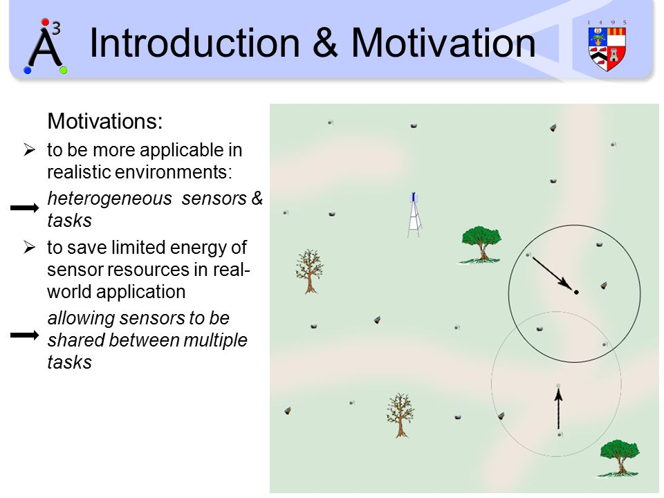 Introduction & Motivation Motivations:  to be more applicable in realistic environments: heterogeneous sensors & tasks  to save limited energy of sensor resources in real- world application allowing sensors to be shared between multiple tasks