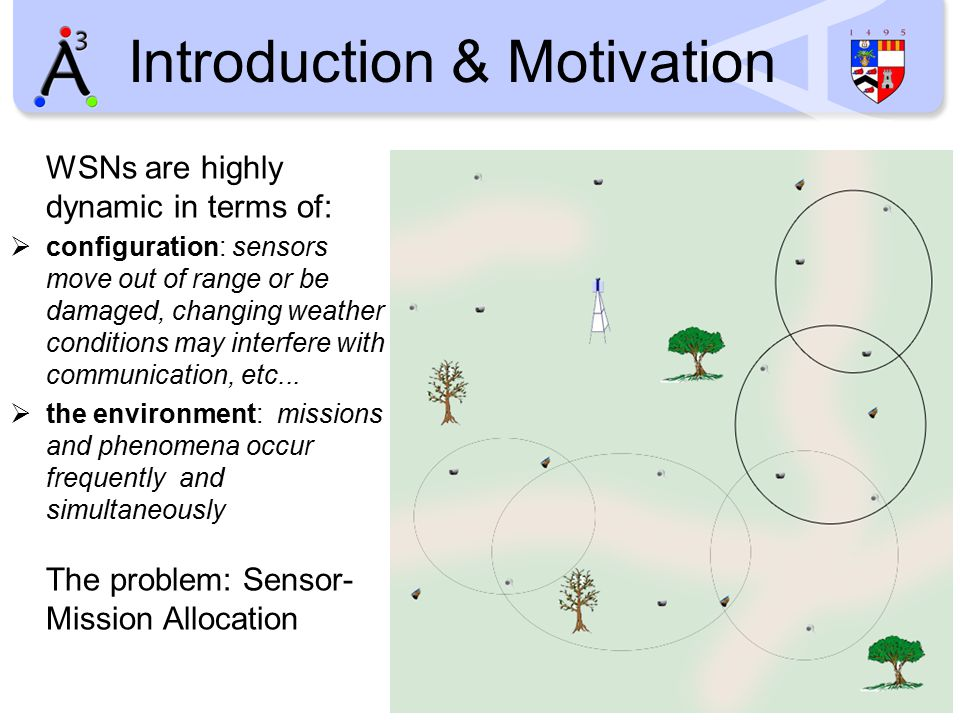 Introduction & Motivation WSNs are highly dynamic in terms of:  configuration: sensors move out of range or be damaged, changing weather conditions m