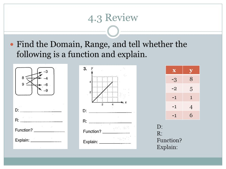 4.3 Review Find the Domain, Range, and tell whether the following is a function and explain. xy -38 -25 1 4 6 D: R: Function? Explain: