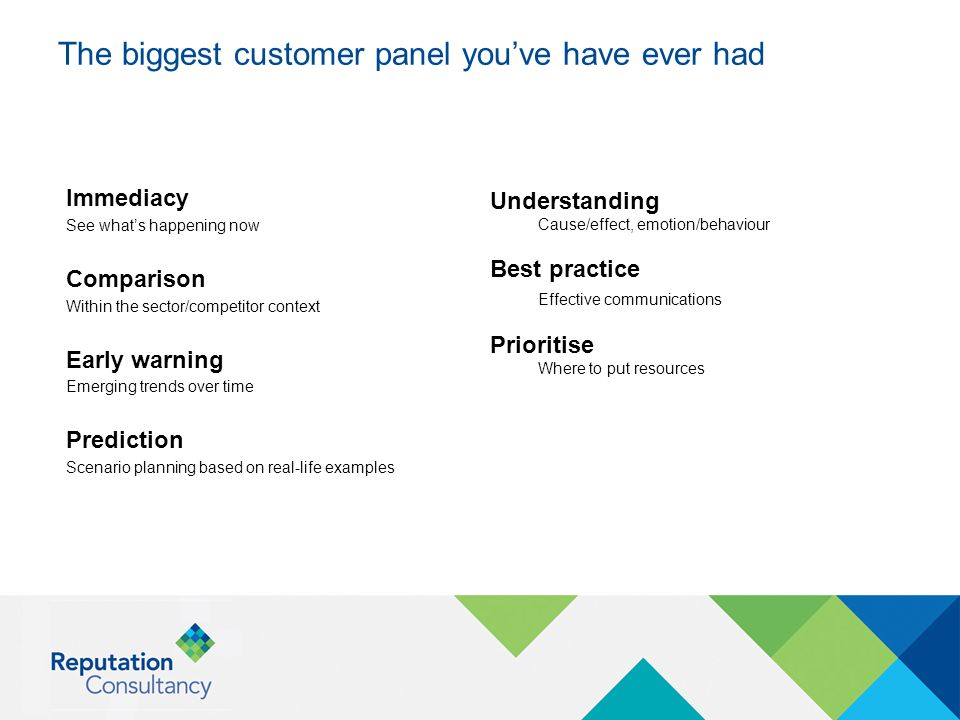 The biggest customer panel you've have ever had Immediacy See what's happening now Comparison Within the sector/competitor context Early warning Emerg