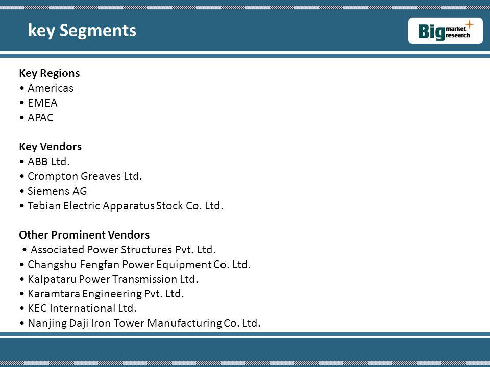 Key Regions Americas EMEA APAC Key Vendors ABB Ltd. Crompton Greaves Ltd. Siemens AG Tebian Electric Apparatus Stock Co. Ltd. Other Prominent Vendors