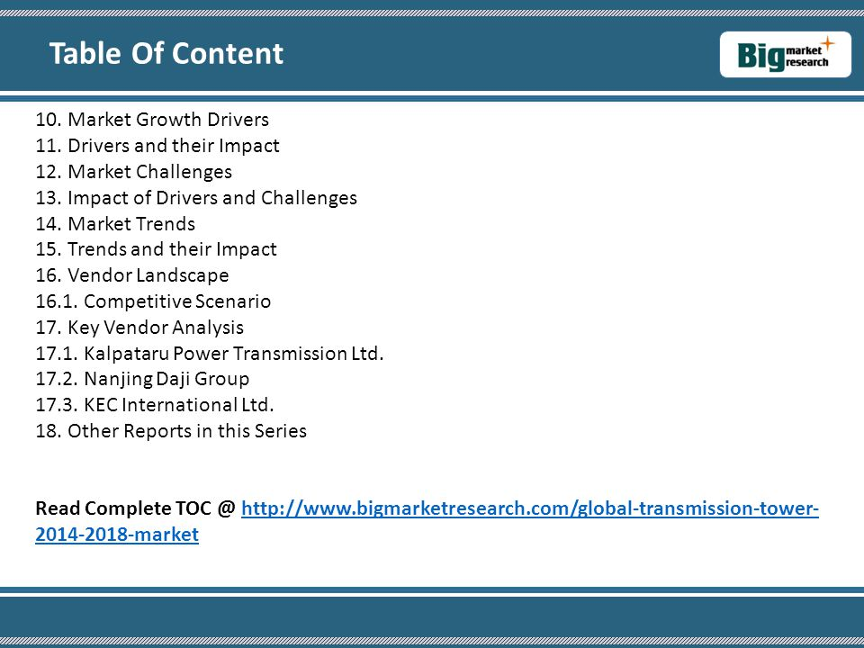 10. Market Growth Drivers 11. Drivers and their Impact 12.