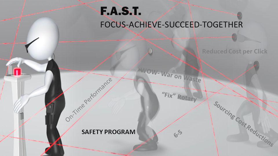F.A.S.T.